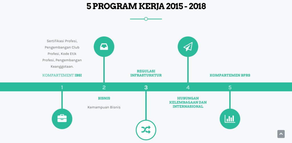 Program Kerja DPP Asbisindo 2015-2018